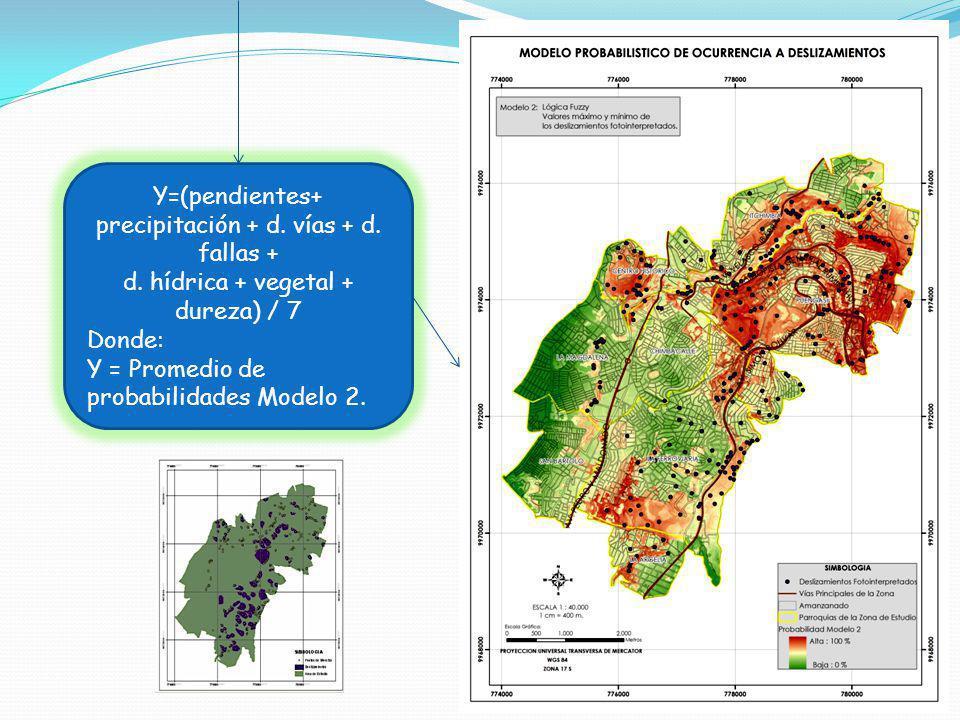 Y=(pendientes+ precipitación + d. vías + d. fallas + d. hídrica + vegetal + dureza) / 7 Donde: Y = Promedio de probabilidades Modelo 2.
