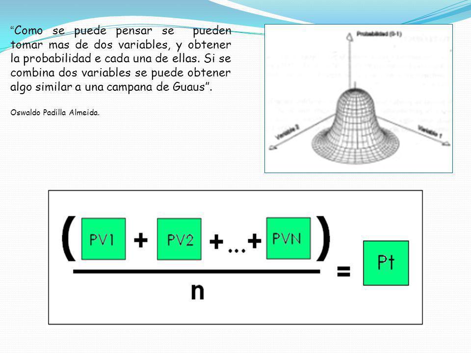 Como se puede pensar se pueden tomar mas de dos variables, y obtener la probabilidad e cada una de ellas. Si se combina dos variables se puede obtener