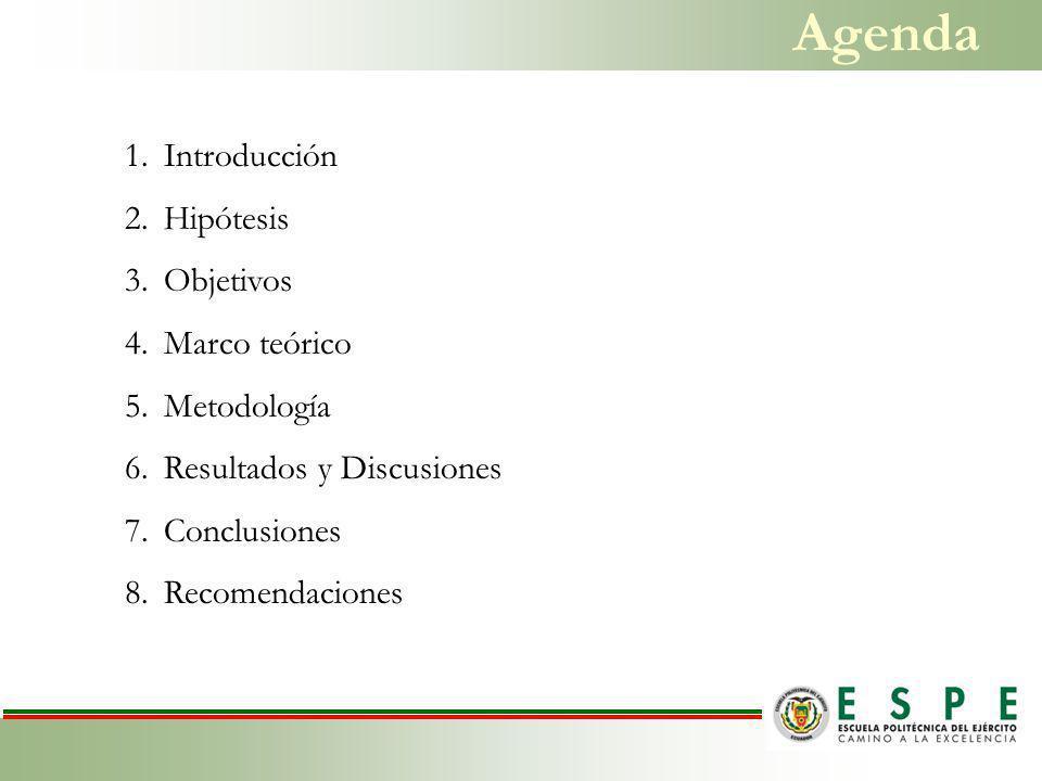 1.Introducción 2.Hipótesis 3.Objetivos 4.Marco teórico 5.Metodología 6.Resultados y Discusiones 7.Conclusiones 8.Recomendaciones Agenda