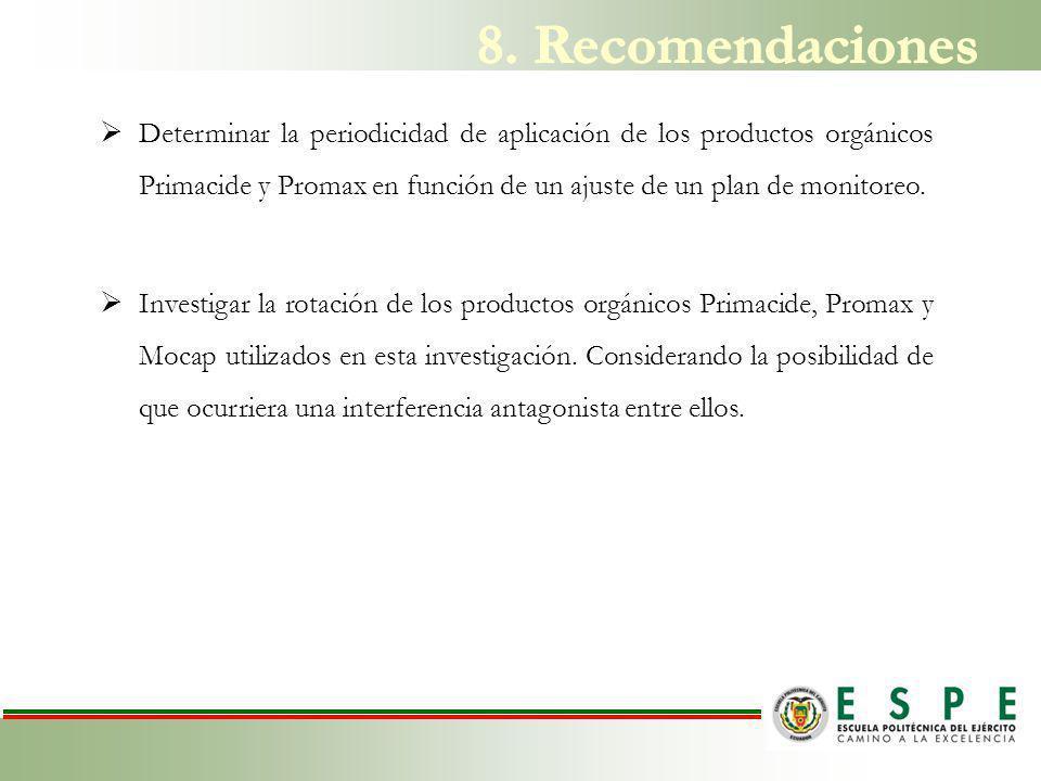 Determinar la periodicidad de aplicación de los productos orgánicos Primacide y Promax en función de un ajuste de un plan de monitoreo.