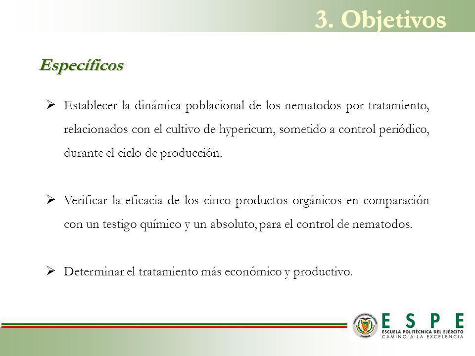 Lesiones Mecánicas Variables Inyección de saliva NEMATODOS Fracción importante de la masa microbiana Generalidades