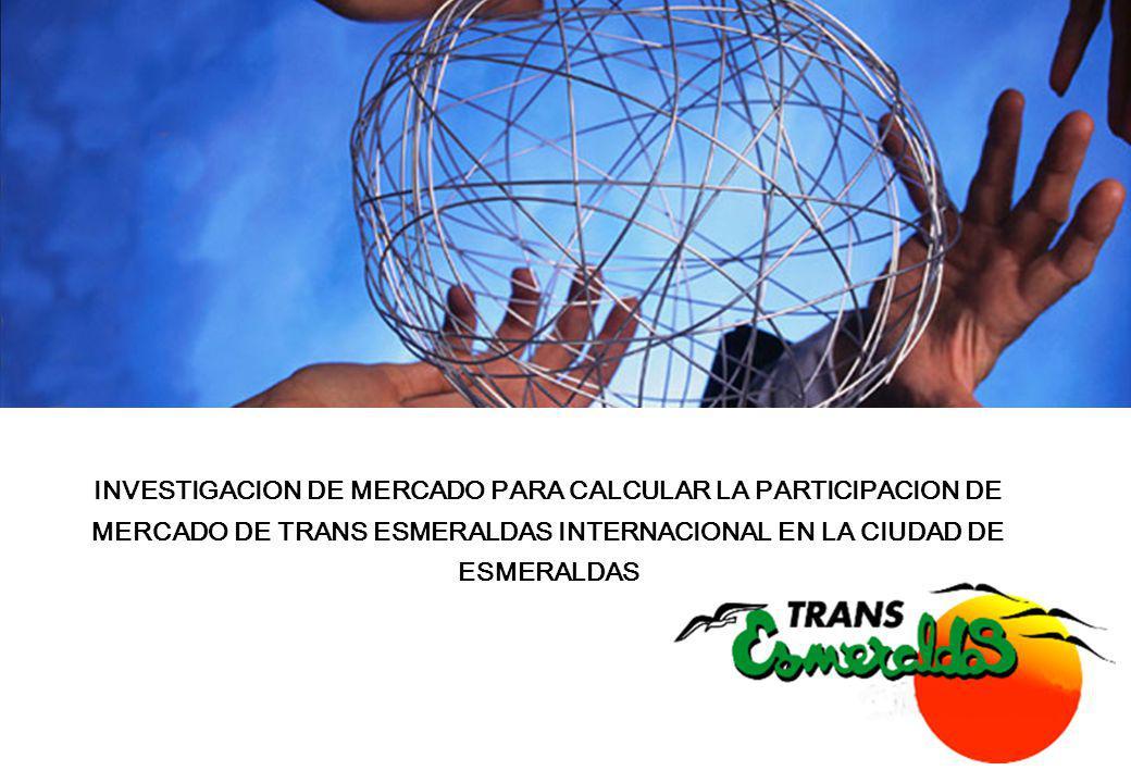 22 Elaboración de Encuesta S e consideró un espacio para el rapport y el propósito de la investigación; que es medir la participación de mercado de Trans Esmeraldas en la ciudad de Esmeraldas.