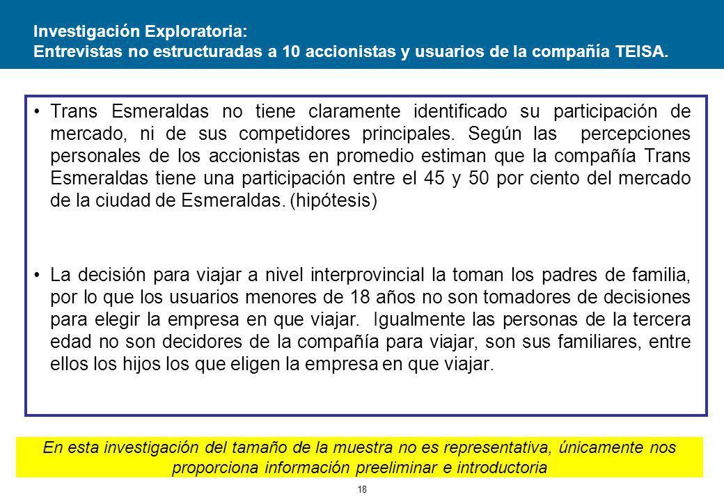 18 Investigación Exploratoria: Entrevistas no estructuradas a 10 accionistas y usuarios de la compañía TEISA.