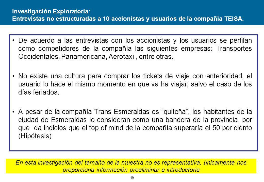 19 Investigación Exploratoria: Entrevistas no estructuradas a 10 accionistas y usuarios de la compañía TEISA.