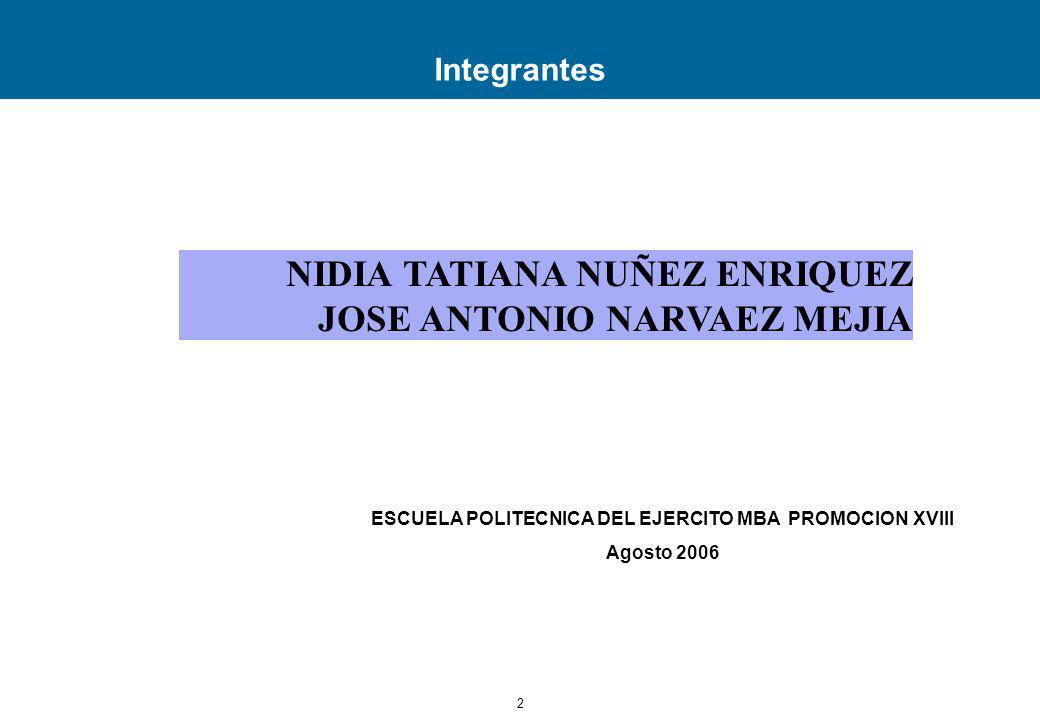 2 Integrantes NIDIA TATIANA NUÑEZ ENRIQUEZ JOSE ANTONIO NARVAEZ MEJIA ESCUELA POLITECNICA DEL EJERCITO MBA PROMOCION XVIII Agosto 2006