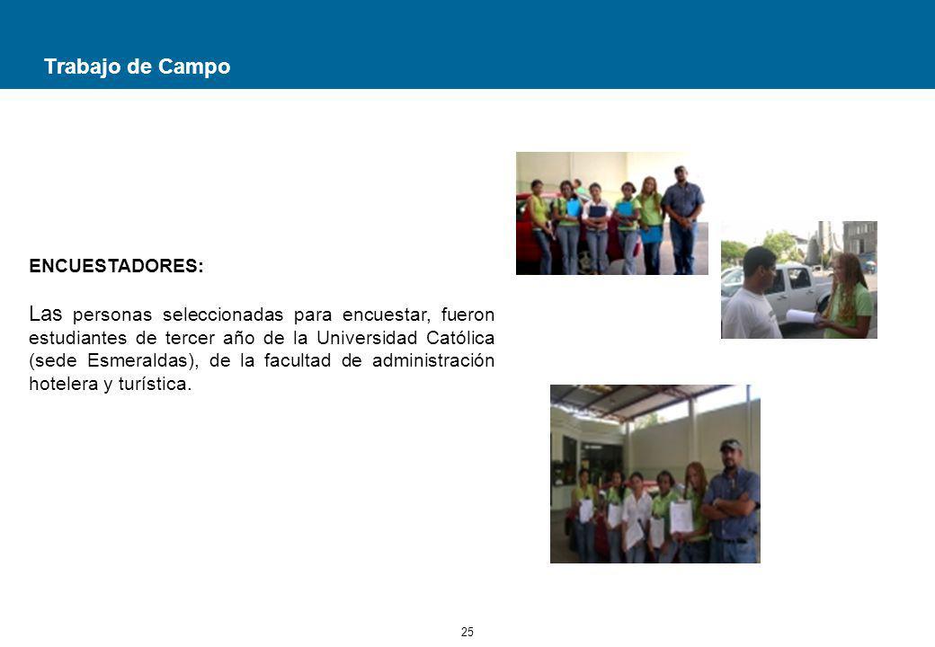 25 Trabajo de Campo ENCUESTADORES: Las personas seleccionadas para encuestar, fueron estudiantes de tercer año de la Universidad Católica (sede Esmeraldas), de la facultad de administración hotelera y turística.
