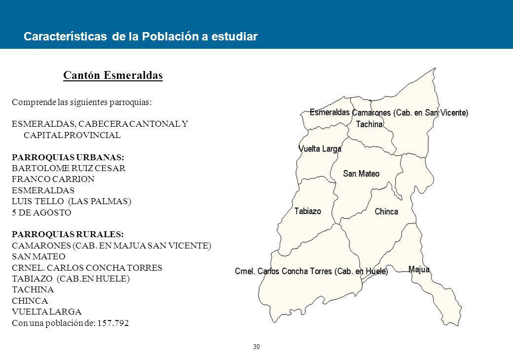 30 Características de la Población a estudiar Cantón Esmeraldas Comprende las siguientes parroquias: ESMERALDAS, CABECERA CANTONAL Y CAPITAL PROVINCIAL PARROQUIAS URBANAS: BARTOLOME RUIZ CESAR FRANCO CARRION ESMERALDAS LUIS TELLO (LAS PALMAS) 5 DE AGOSTO PARROQUIAS RURALES: CAMARONES (CAB.