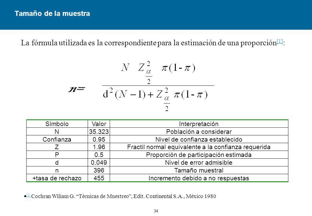 34 Tamaño de la muestra La fórmula utilizada es la correspondiente para la estimación de una proporción [1] : [1] [1] Cochran Wiliam G.