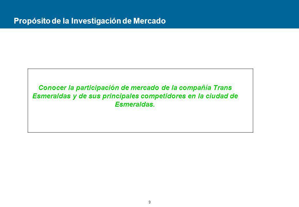 9 Propósito de la Investigación de Mercado Conocer la participación de mercado de la compañía Trans Esmeraldas y de sus principales competidores en la ciudad de Esmeraldas.