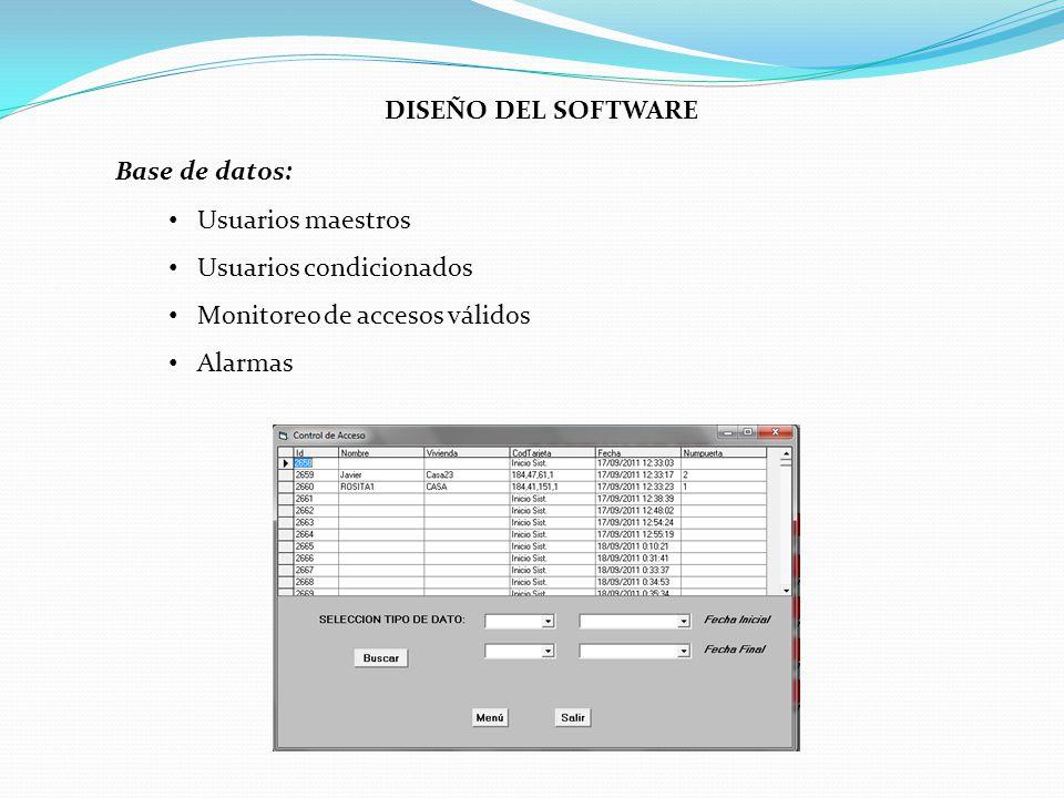 Base de datos: Usuarios maestros Usuarios condicionados Monitoreo de accesos válidos Alarmas DISEÑO DEL SOFTWARE