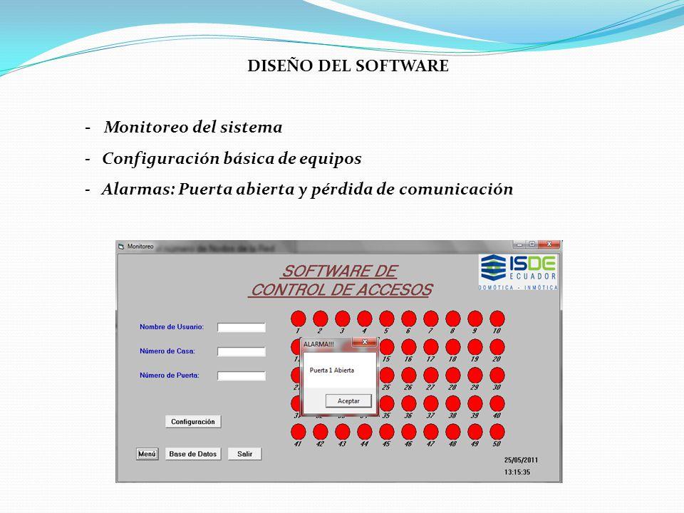 - Monitoreo del sistema - Configuración básica de equipos - Alarmas: Puerta abierta y pérdida de comunicación DISEÑO DEL SOFTWARE