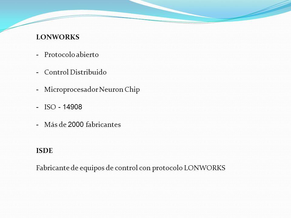 LONWORKS - Protocolo abierto - Control Distribuido - Microprocesador Neuron Chip - ISO - 14908 - Más de 2000 fabricantes ISDE Fabricante de equipos de