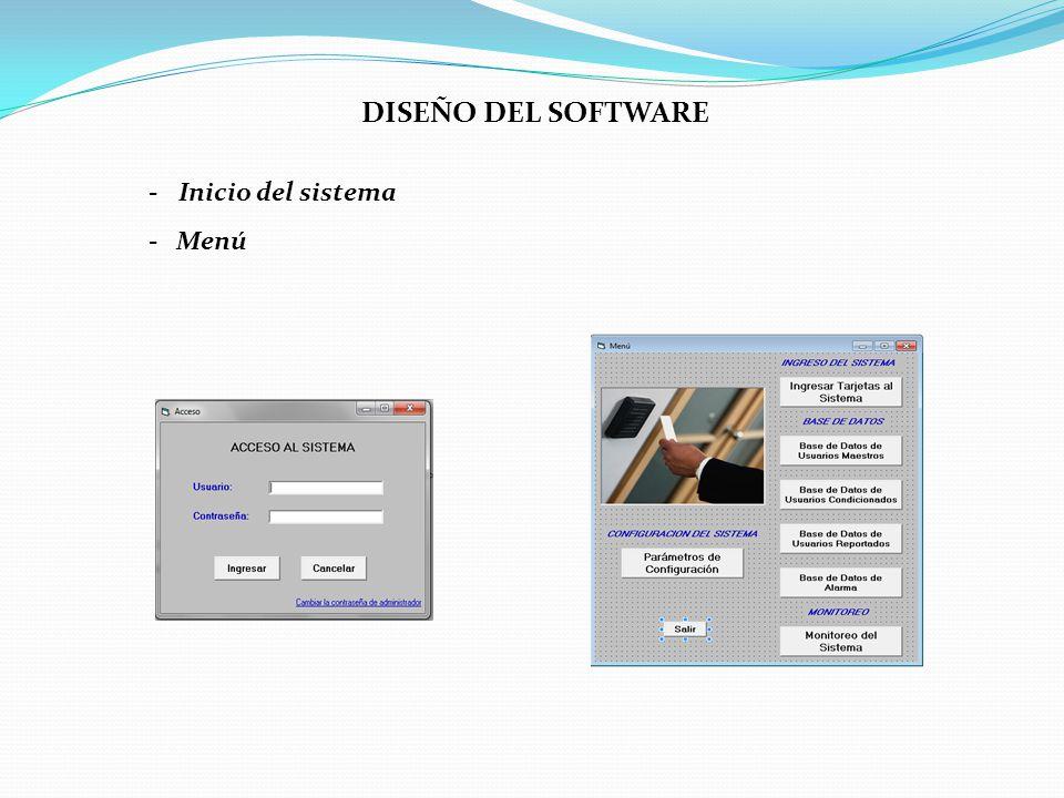 DISEÑO DEL SOFTWARE - Inicio del sistema - Menú