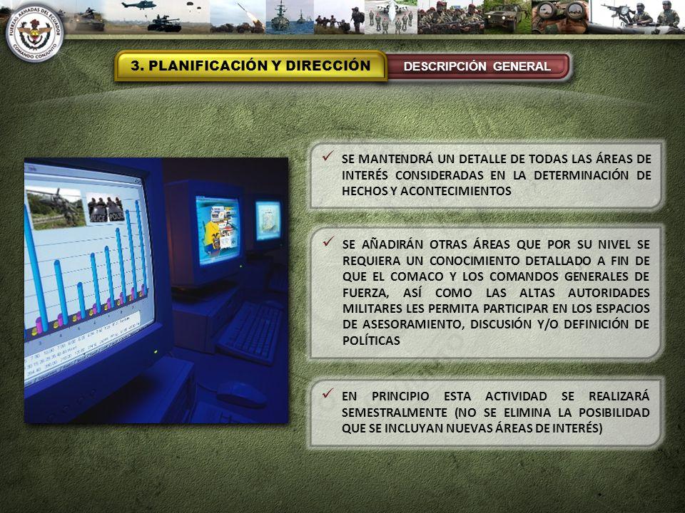 3. PLANIFICACIÓN Y DIRECCIÓN DESCRIPCIÓN GENERAL SE MANTENDRÁ UN DETALLE DE TODAS LAS ÁREAS DE INTERÉS CONSIDERADAS EN LA DETERMINACIÓN DE HECHOS Y AC
