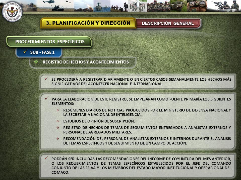 REGISTRO DE HECHOS Y ACONTECIMIENTOS 3. PLANIFICACIÓN Y DIRECCIÓN DESCRIPCIÓN GENERAL SUB - FASE 1 PROCEDIMIENTOS ESPECÍFICOS SE PROCEDERÁ A REGISTRAR