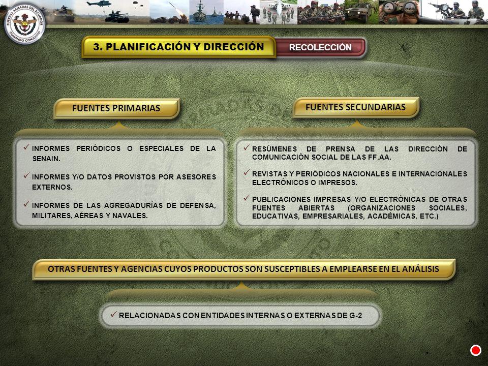 3. PLANIFICACIÓN Y DIRECCIÓN RECOLECCIÓN INFORMES PERIÓDICOS O ESPECIALES DE LA SENAIN. INFORMES Y/O DATOS PROVISTOS POR ASESORES EXTERNOS. INFORMES D