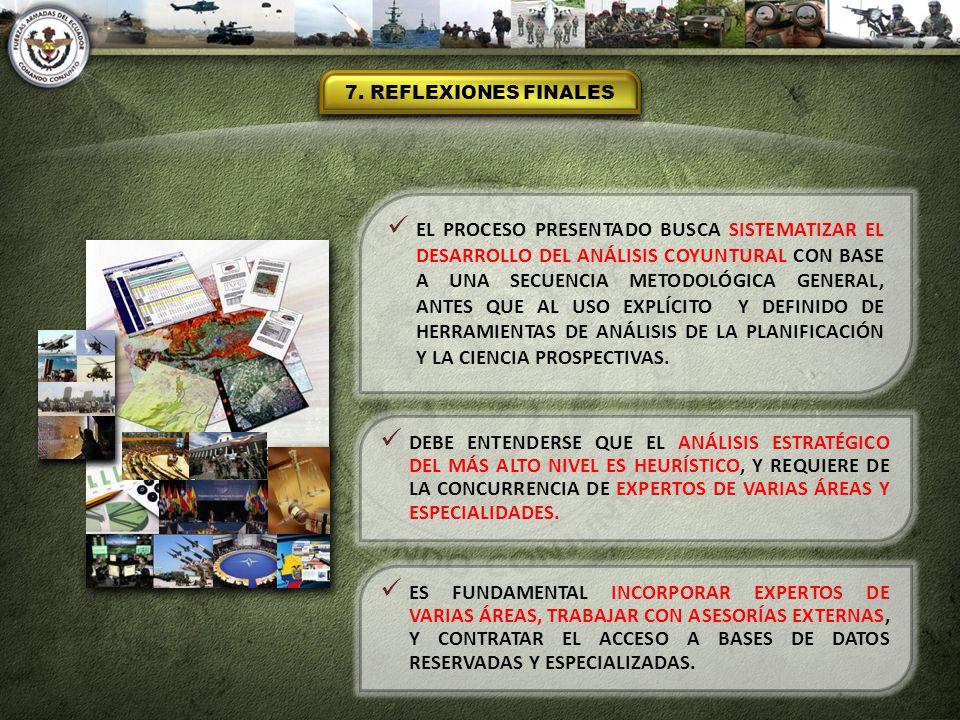 7. REFLEXIONES FINALES EL PROCESO PRESENTADO BUSCA SISTEMATIZAR EL DESARROLLO DEL ANÁLISIS COYUNTURAL CON BASE A UNA SECUENCIA METODOLÓGICA GENERAL, A