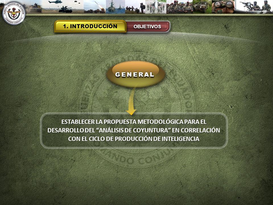 1. INTRODUCCIÓN OBJETIVOS GENERALGENERAL ESTABLECER LA PROPUESTA METODOLÓGICA PARA EL DESARROLLO DEL ANÁLISIS DE COYUNTURA EN CORRELACIÓN CON EL CICLO