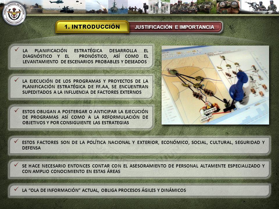 1. INTRODUCCIÓN JUSTIFICACIÓN E IMPORTANCIA LA PLANIFICACIÓN ESTRATÉGICA DESARROLLA EL DIAGNÓSTICO Y EL PRONÓSTICO, ASÍ COMO EL LEVANTAMIENTO DE ESCEN