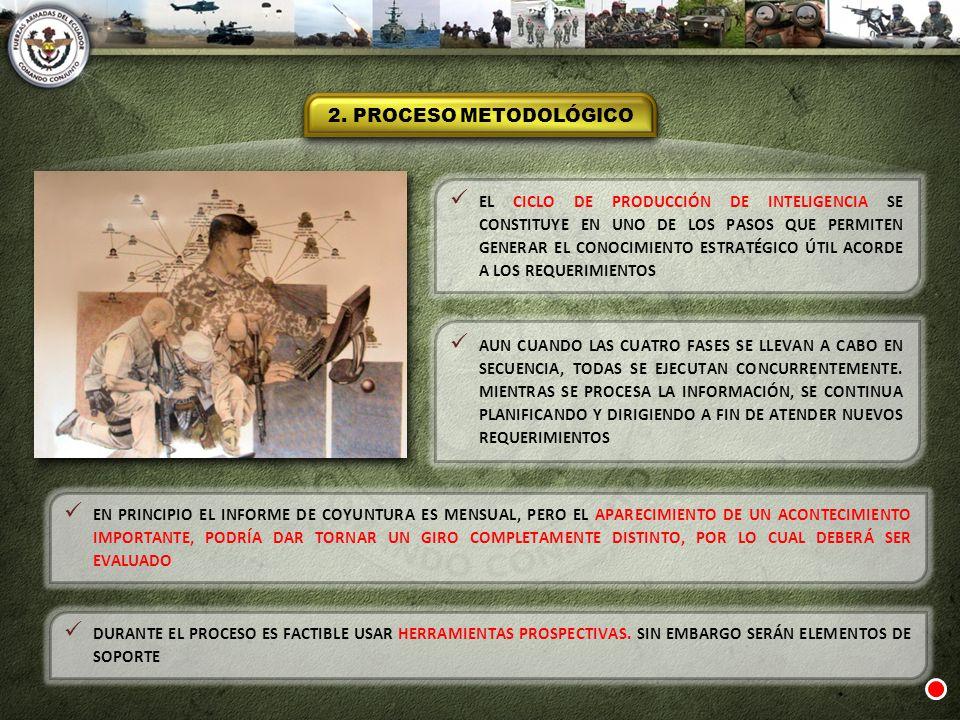 2. PROCESO METODOLÓGICO EL CICLO DE PRODUCCIÓN DE INTELIGENCIA SE CONSTITUYE EN UNO DE LOS PASOS QUE PERMITEN GENERAR EL CONOCIMIENTO ESTRATÉGICO ÚTIL