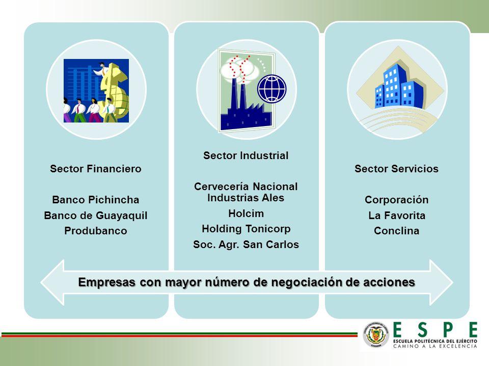 Sector Financiero Banco Pichincha Banco de Guayaquil Produbanco Sector Industrial Cervecería Nacional Industrias Ales Holcim Holding Tonicorp Soc. Agr