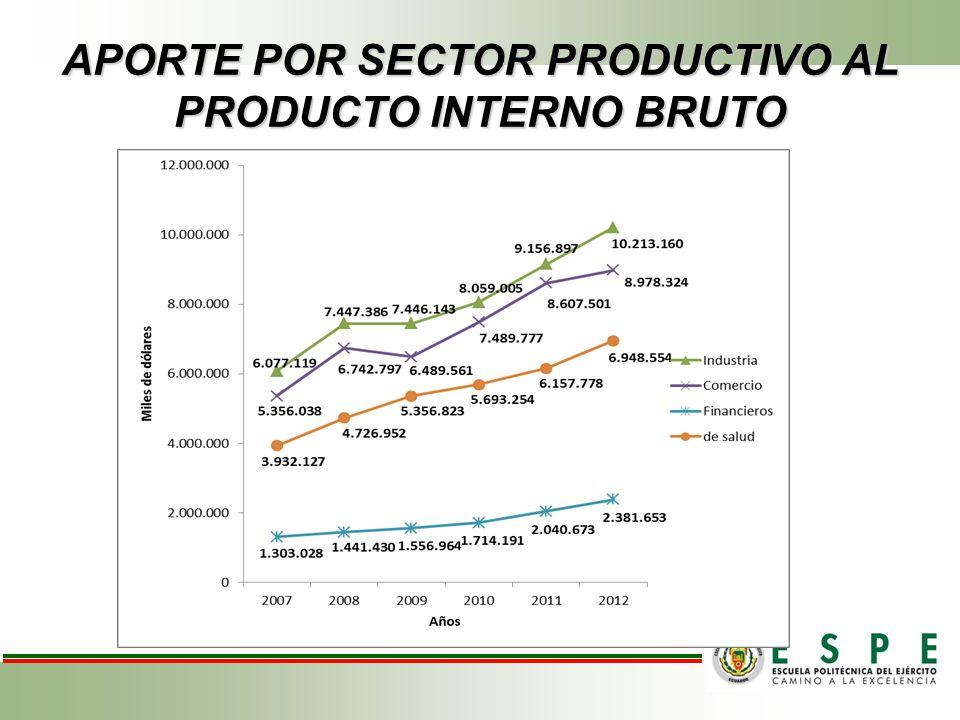 Gráfico de Industrias Ales PRECIO ACTUAL 1,50