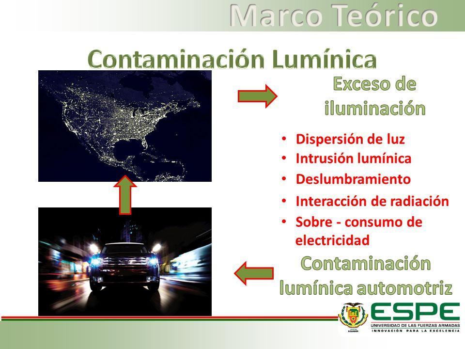 Dispersión de luz Intrusión lumínica Deslumbramiento Interacción de radiación Sobre - consumo de electricidad