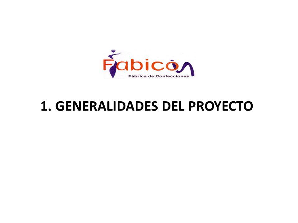 1.1 ANTECEDENTES La industria textil Fabicon Cía Ltda.
