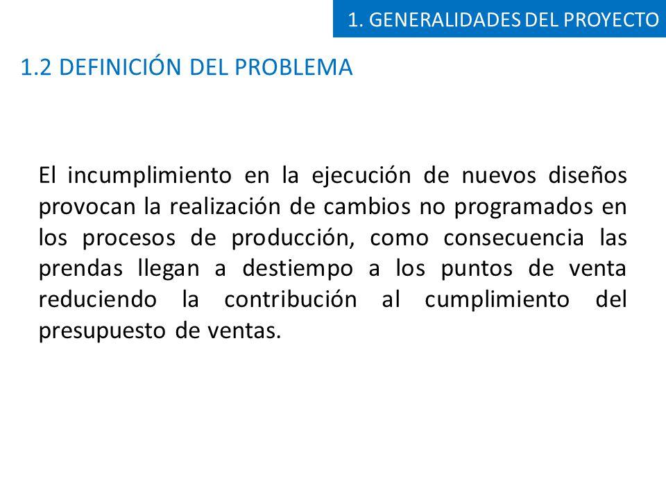 6.1 MATRIZ DE INDICADORES 6. INDICADORES DE GESTION