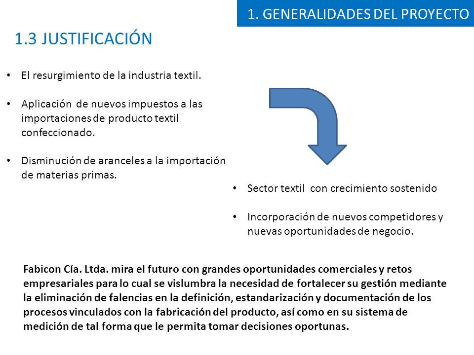 OBJETIVO GENERAL Implementar un sistema de gestión por procesos en la industria textil Fabicon Cía.