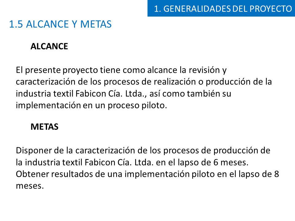 Paso 6.- Plan de acciones 5.2 EJECUCIÓN 5. IMPLEMENTACIÓN PROCESO DE DISEÑO