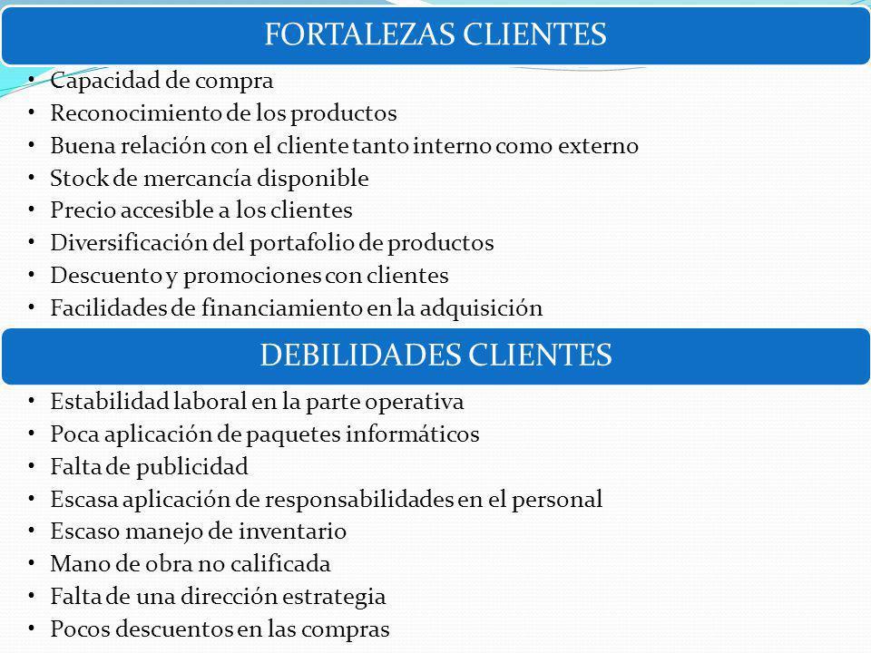 FORTALEZAS CLIENTES Capacidad de compra Reconocimiento de los productos Buena relación con el cliente tanto interno como externo Stock de mercancía di