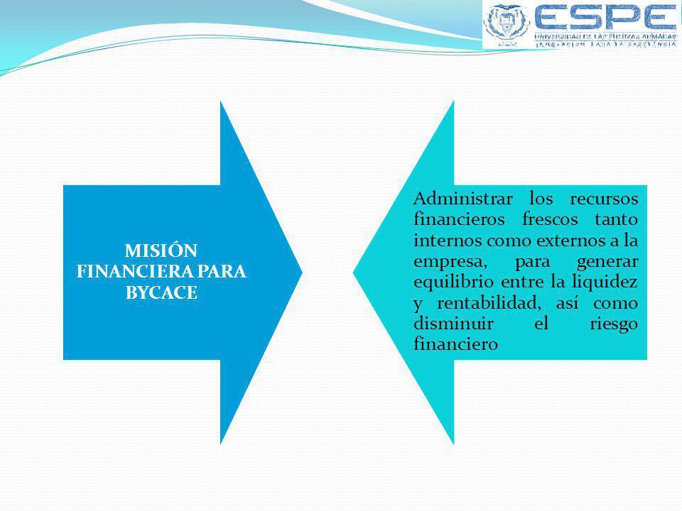 MISIÓN FINANCIERA PARA BYCACE Administrar los recursos financieros frescos tanto internos como externos a la empresa, para generar equilibrio entre la