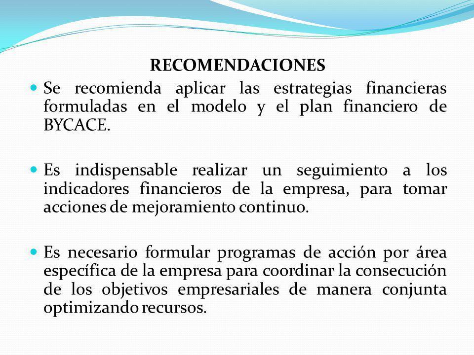 RECOMENDACIONES Se recomienda aplicar las estrategias financieras formuladas en el modelo y el plan financiero de BYCACE. Es indispensable realizar un