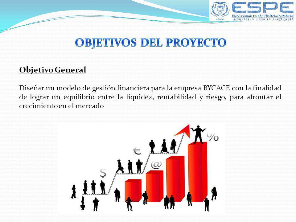 Objetivo General Diseñar un modelo de gestión financiera para la empresa BYCACE con la finalidad de lograr un equilibrio entre la liquidez, rentabilid