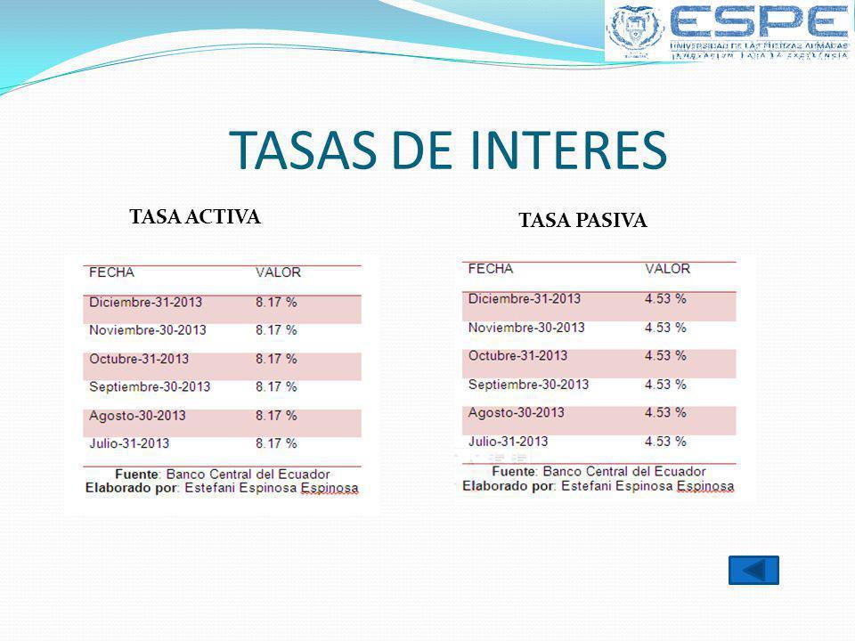TASAS DE INTERES TASA ACTIVA TASA PASIVA