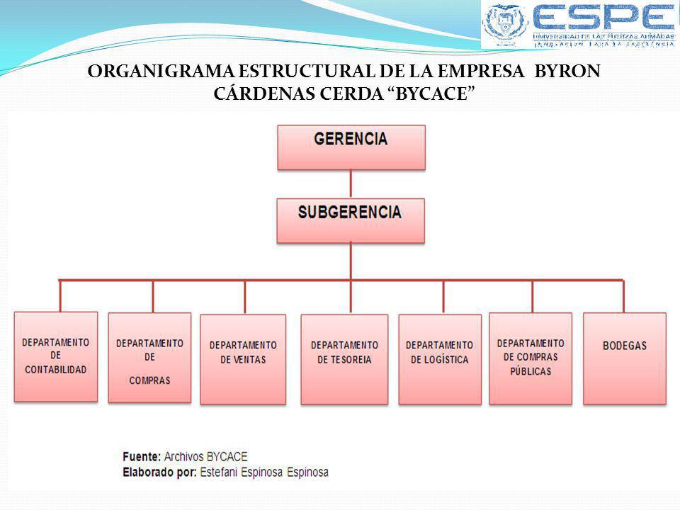 ESTRATÉGIAS FINANCIERAS Diseñar un programa de Descuento por Pronto Pago para generar ingresos de efectivo inmediatos.