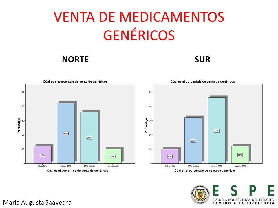 VENTA DE MEDICAMENTOS GENÉRICOS NORTESUR María Augusta Saavedra
