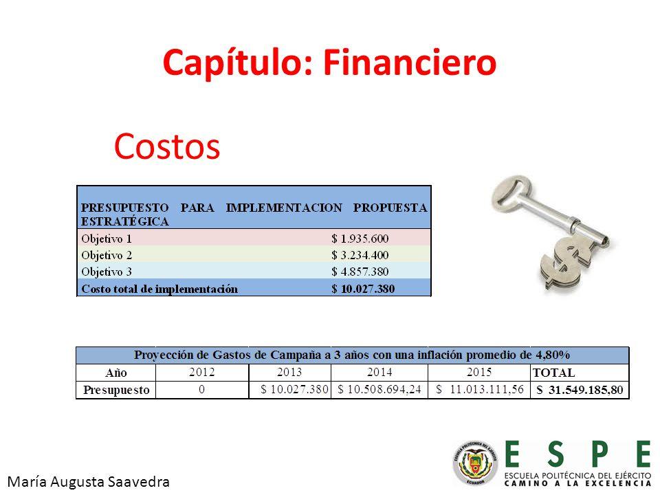 Capítulo: Financiero Costos María Augusta Saavedra