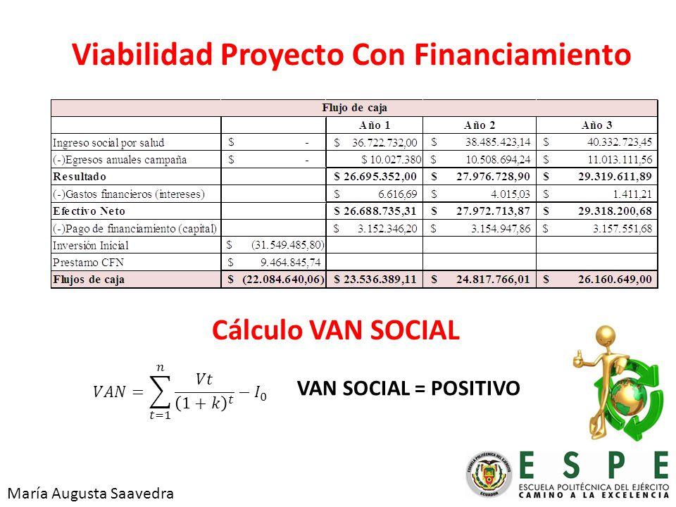 Viabilidad Proyecto Con Financiamiento Cálculo VAN SOCIAL VAN SOCIAL = POSITIVO María Augusta Saavedra
