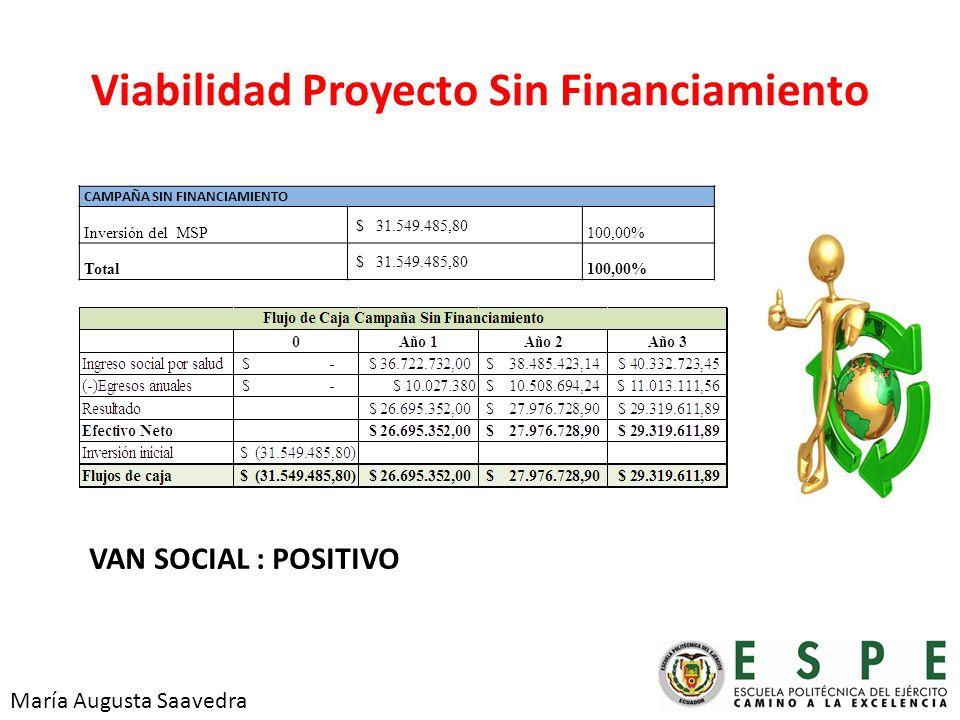 Viabilidad Proyecto Sin Financiamiento CAMPAÑA SIN FINANCIAMIENTO Inversión del MSP $ 31.549.485,80 100,00% Total $ 31.549.485,80 100,00% VAN SOCIAL : POSITIVO María Augusta Saavedra