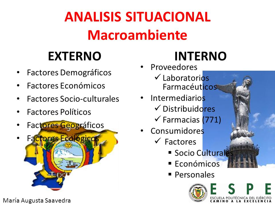 Comportamiento de consumidor de medicamentos en gripe NORTESUR María Augusta Saavedra