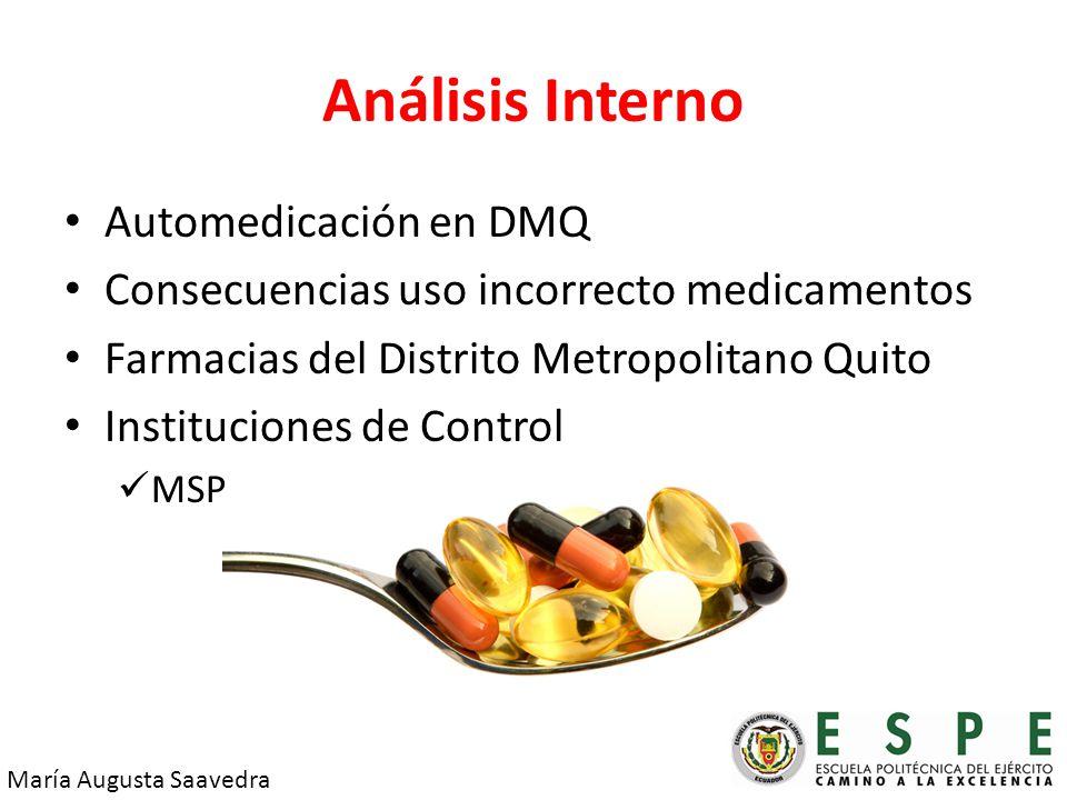 Análisis Interno Automedicación en DMQ Consecuencias uso incorrecto medicamentos Farmacias del Distrito Metropolitano Quito Instituciones de Control MSP María Augusta Saavedra