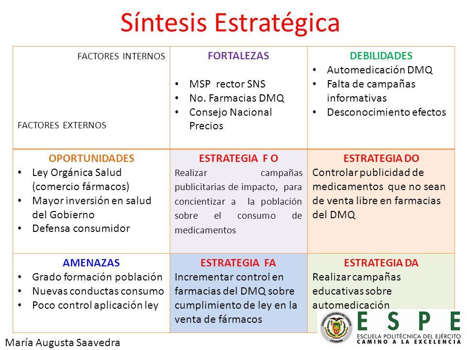 Síntesis Estratégica FACTORES INTERNOS FACTORES EXTERNOS FORTALEZAS MSP rector SNS No.