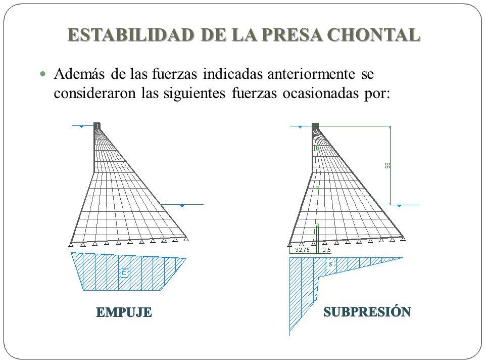 ESTABILIDAD DE LA PRESA CHONTAL Además de las fuerzas indicadas anteriormente se consideraron las siguientes fuerzas ocasionadas por: