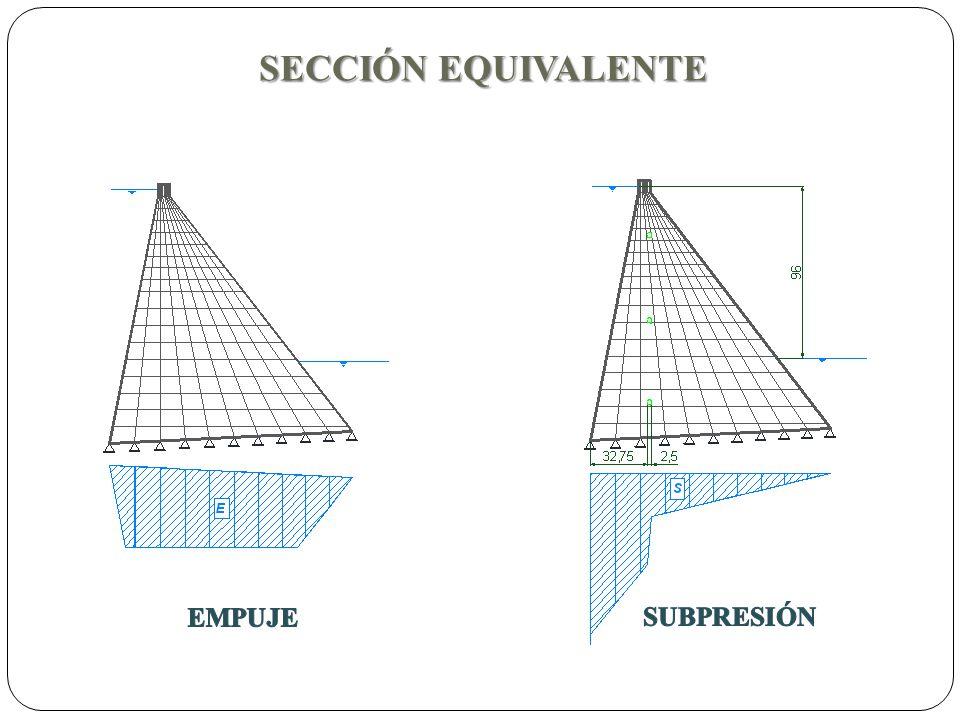 SECCIÓN EQUIVALENTE