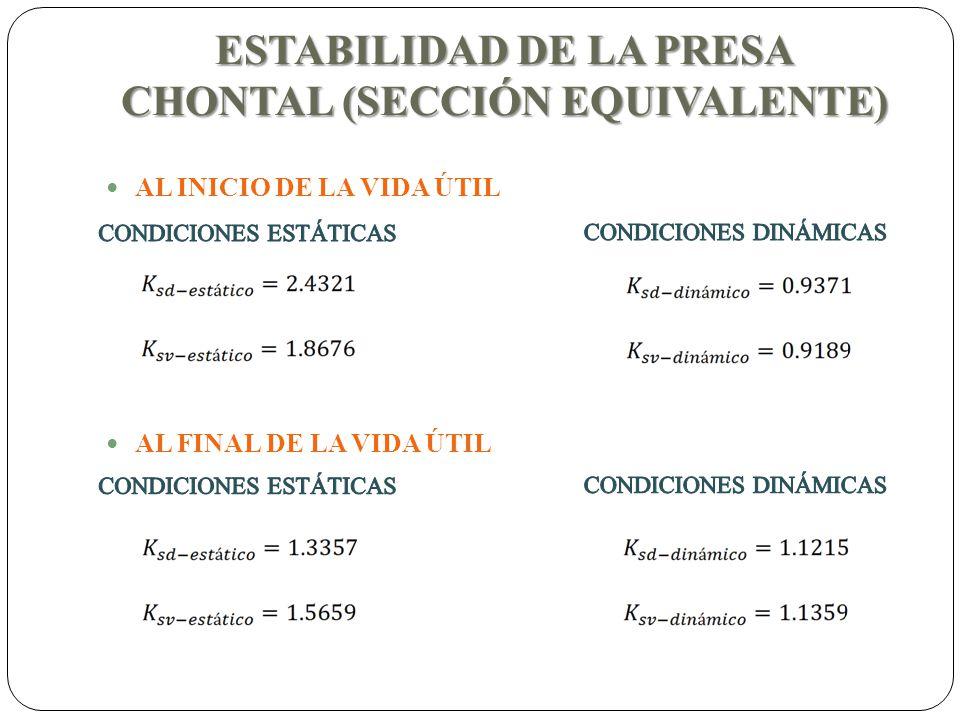 ESTABILIDAD DE LA PRESA CHONTAL (SECCIÓN EQUIVALENTE) AL INICIO DE LA VIDA ÚTIL AL FINAL DE LA VIDA ÚTIL