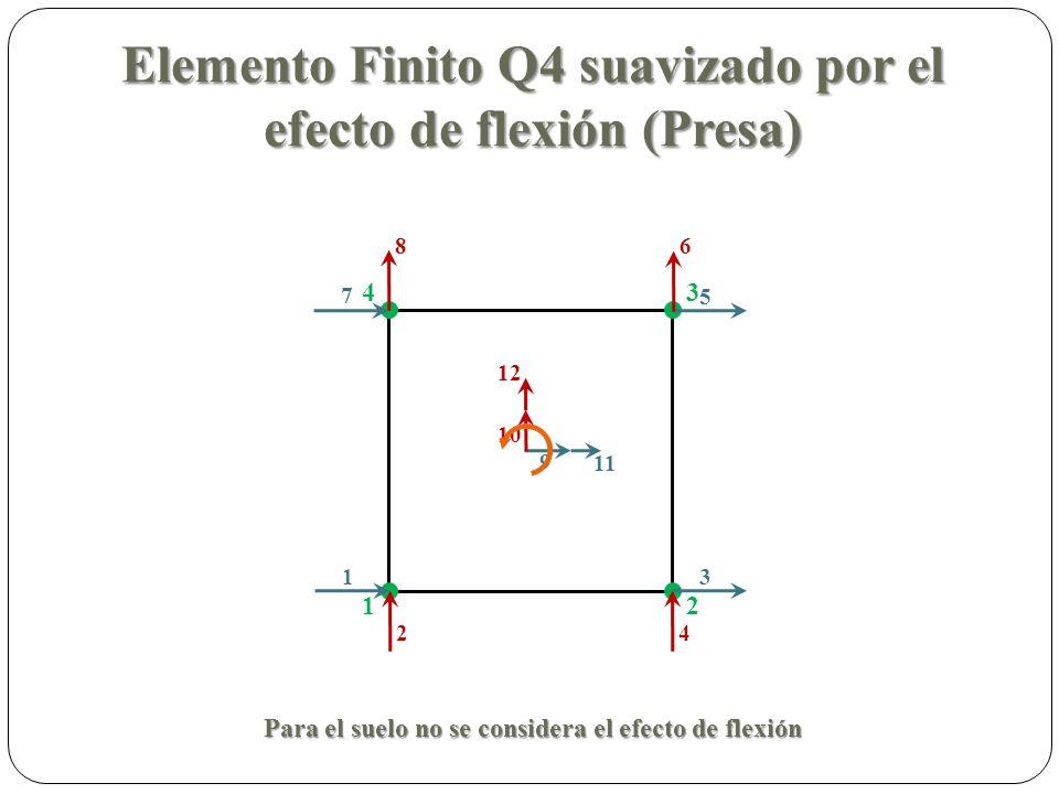 Elemento Finito Q4 suavizado por el efecto de flexión (Presa) 1 2 4 3 Para el suelo no se considera el efecto de flexión 1 2 3 4 5 6 7 8 9 10 11 12