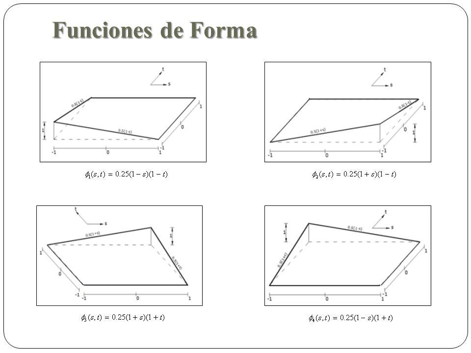 Funciones de Forma
