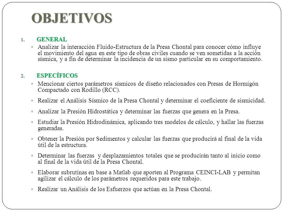 ESTABILIDAD DE LA PRESA CHONTAL (SECCIÓN REAL) AL INICIO DE LA VIDA ÚTIL AL FINAL DE LA VIDA ÚTIL
